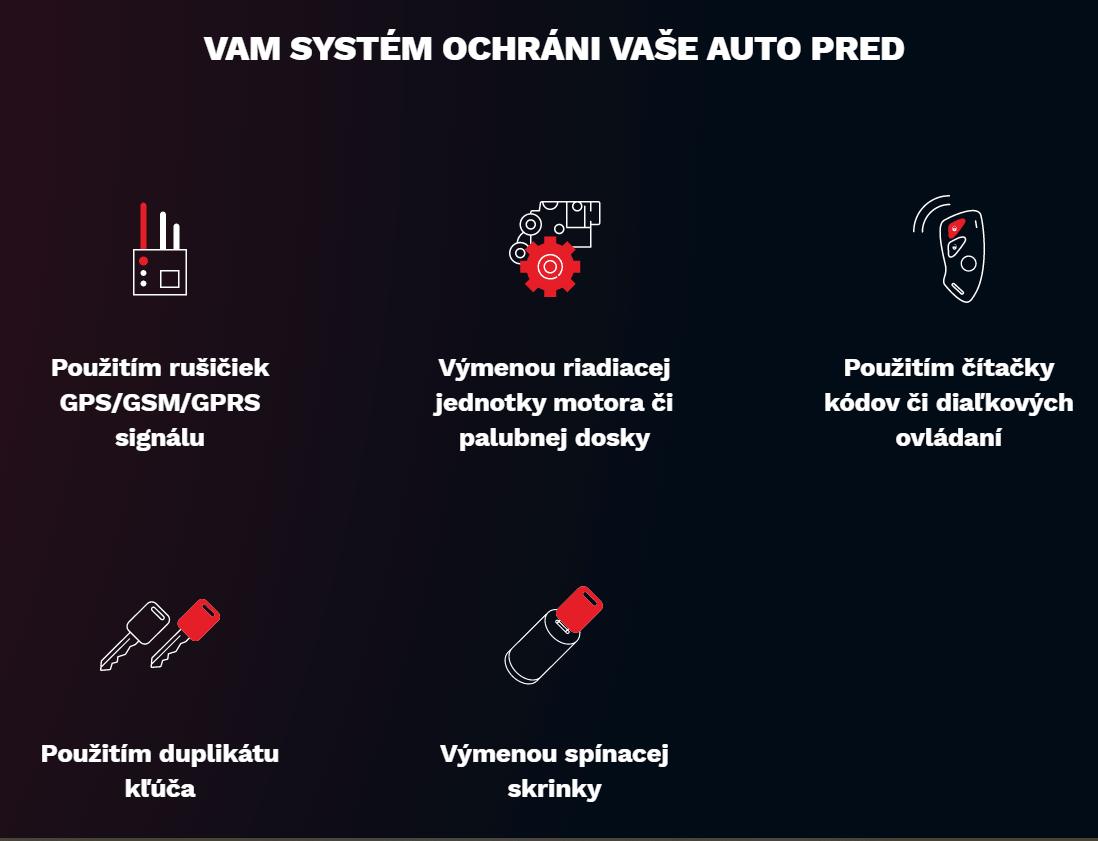 VAM systém, zabezpečovací systém, ochrana pred krádežou